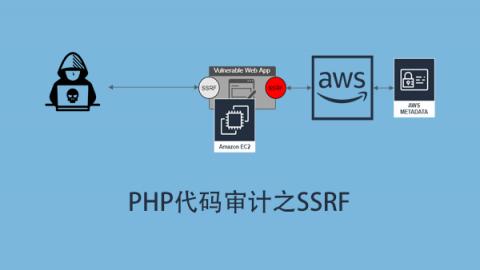 PHP代码审计之SSRF漏洞